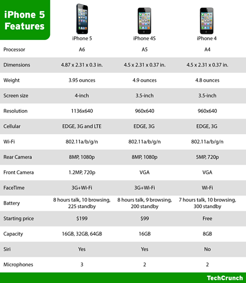 iphonepricing resized 600
