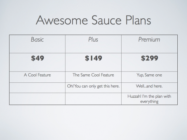 8faf8006805 A Complete Guide to Changing Your SaaS Pricing