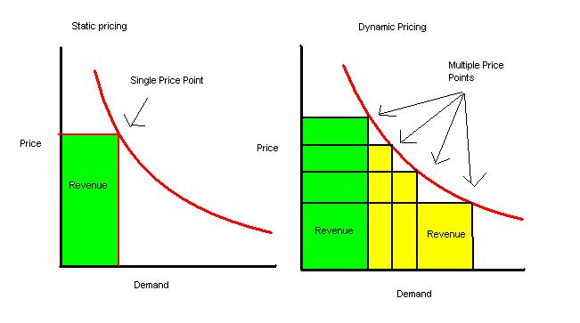 pricing-strategy