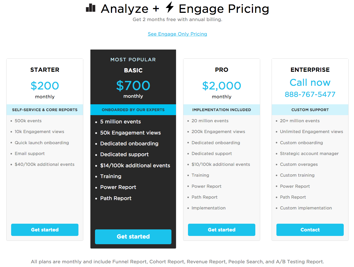 Pricing___Kissmetrics.png