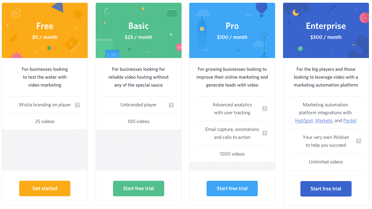 Pricing_for_Business_Video_Sharing___Wistia.png