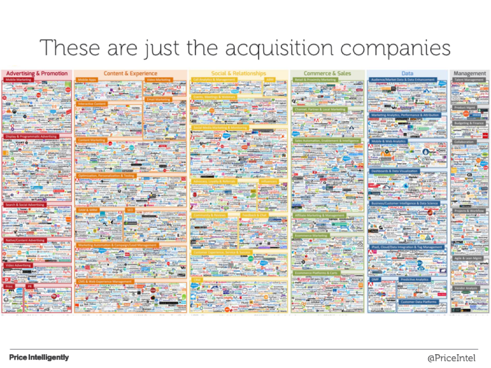 SaaS-Acquisition-Companies-Image.png