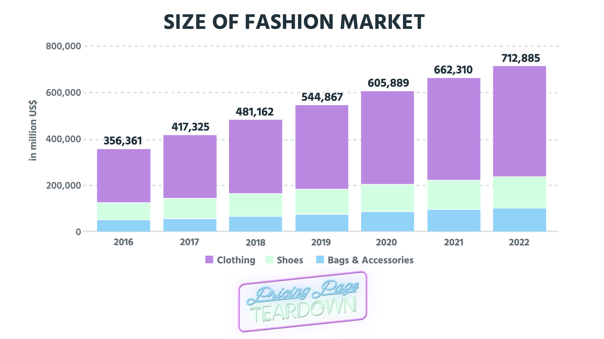 Size of Fashion Market_1.png