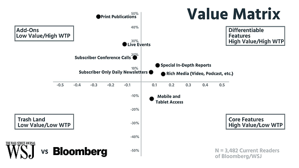 ValueMatrix (1)
