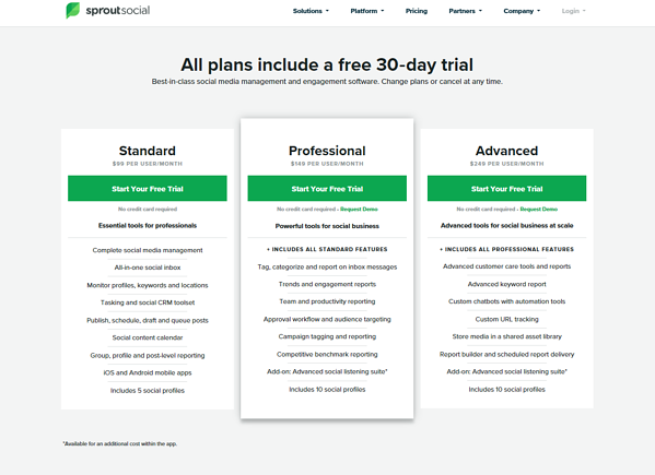 subscription-pricing-04-tiered-pricing-sprout-social.png