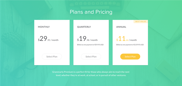 Tearing down Grammarly's pricing
