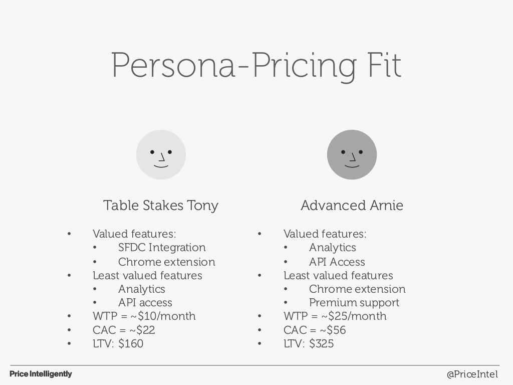 persona-pricing_fit.jpg