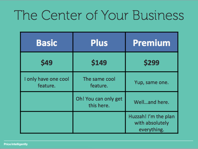 pricing-the-center-of-your-business