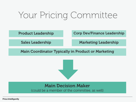 pricingcommittee